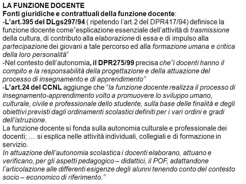 LA FUNZIONE DOCENTE Fonti giuridiche e contrattuali della funzione docente: