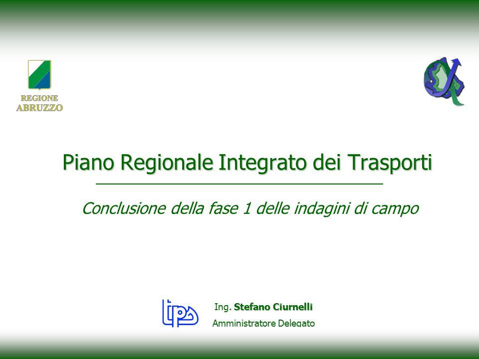 Piano Regionale Integrato dei Trasporti