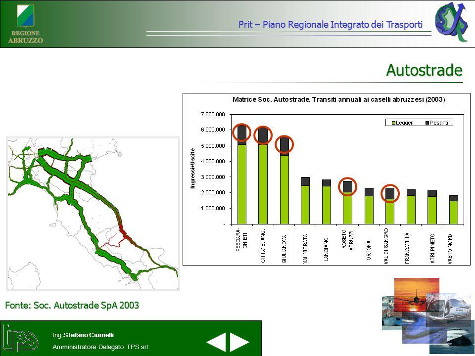 Autostrade Prit – Piano Regionale Integrato dei Trasporti