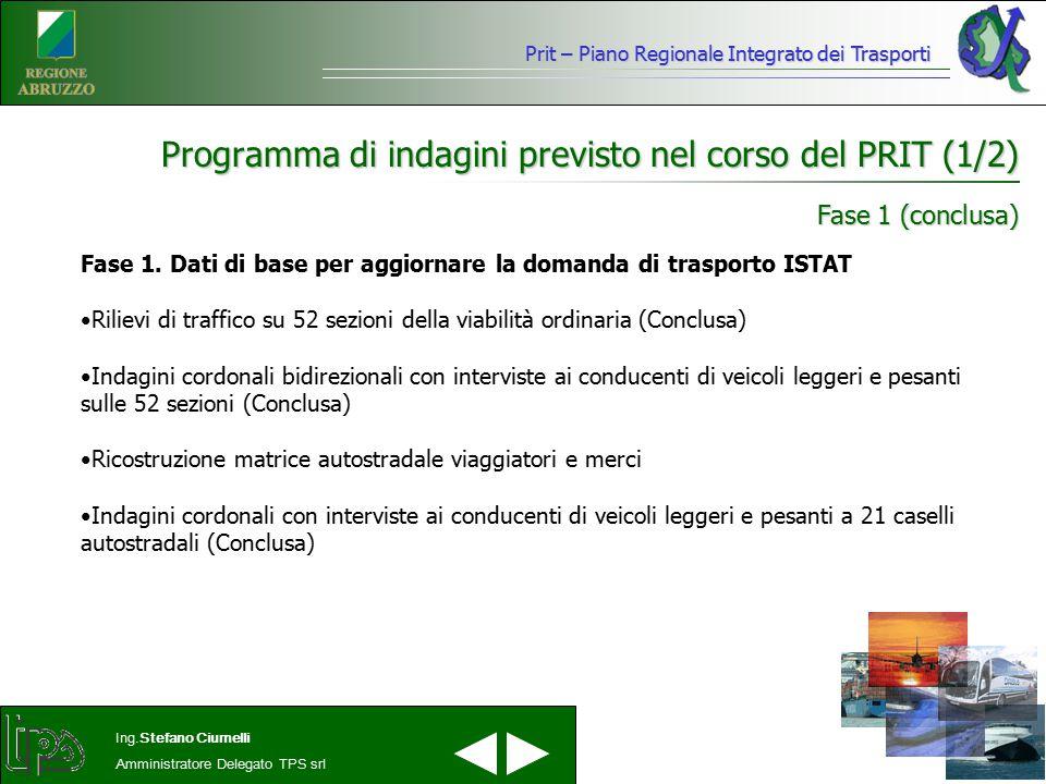 Programma di indagini previsto nel corso del PRIT (1/2)