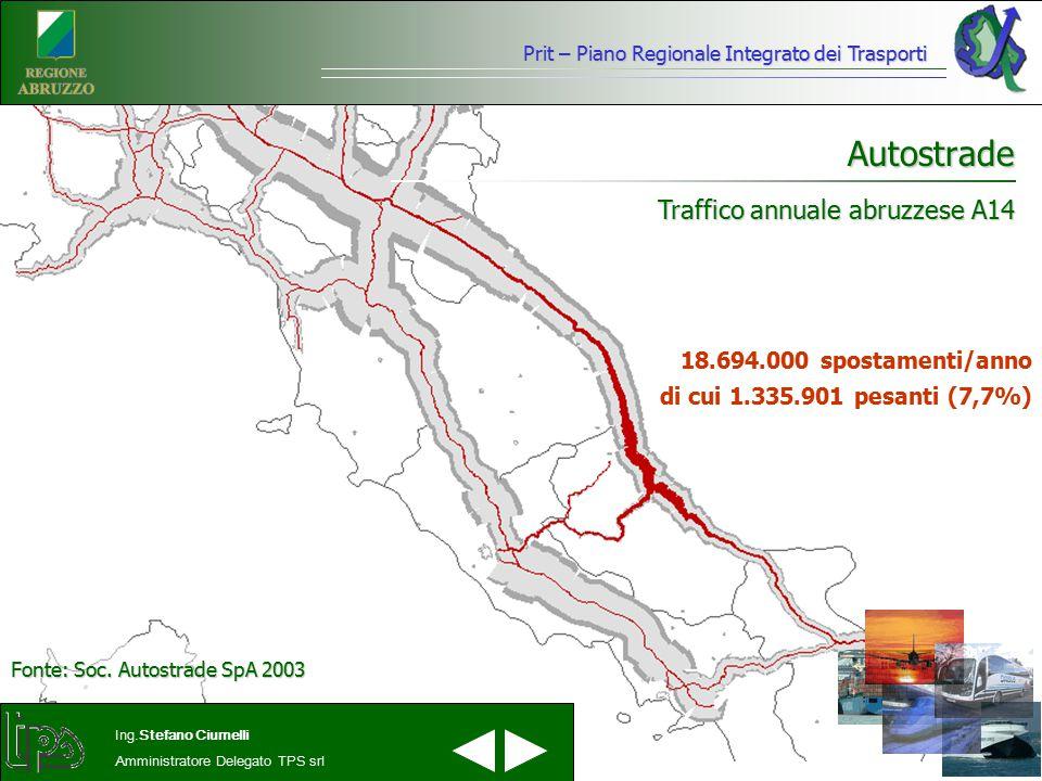 Autostrade Traffico annuale abruzzese A14 18.694.000 spostamenti/anno