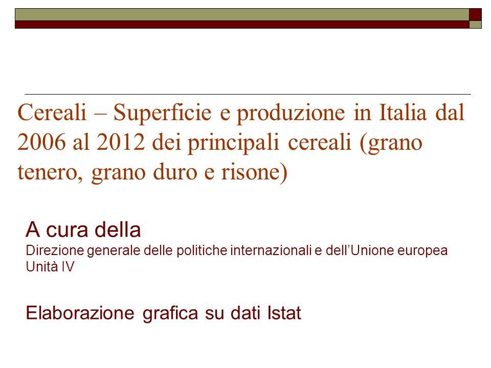 Cereali – Superficie e produzione in Italia dal 2006 al 2012 dei principali cereali (grano tenero, grano duro e risone)