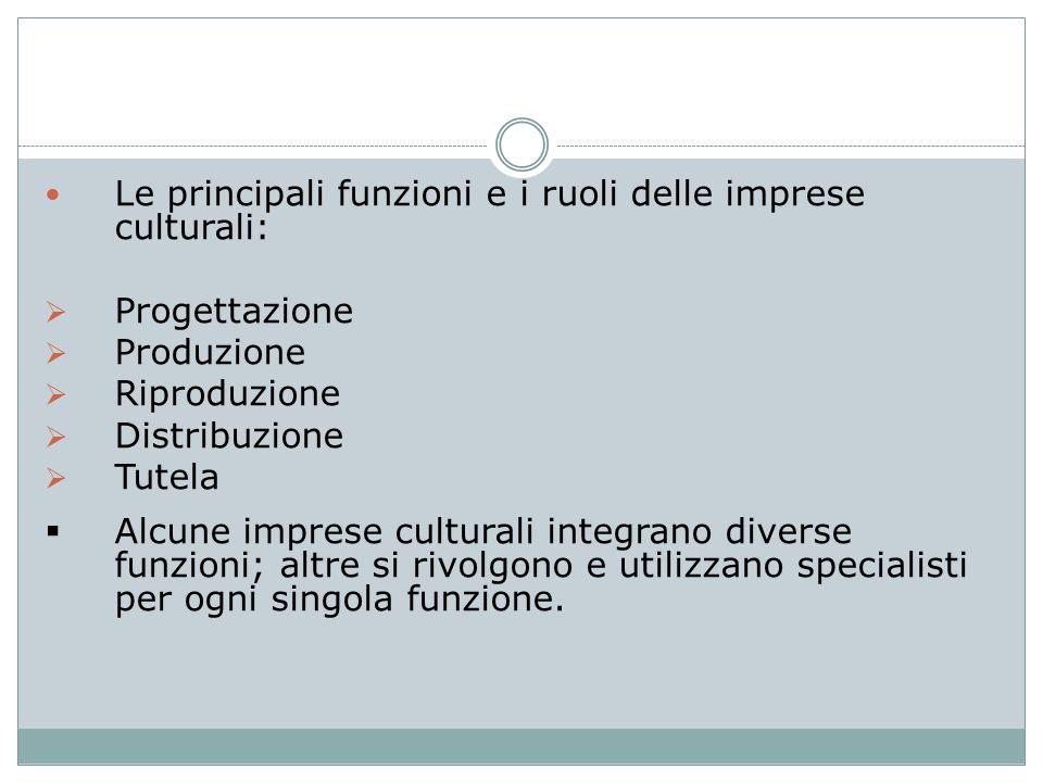Le principali funzioni e i ruoli delle imprese culturali: