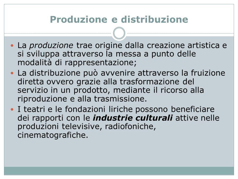 Produzione e distribuzione