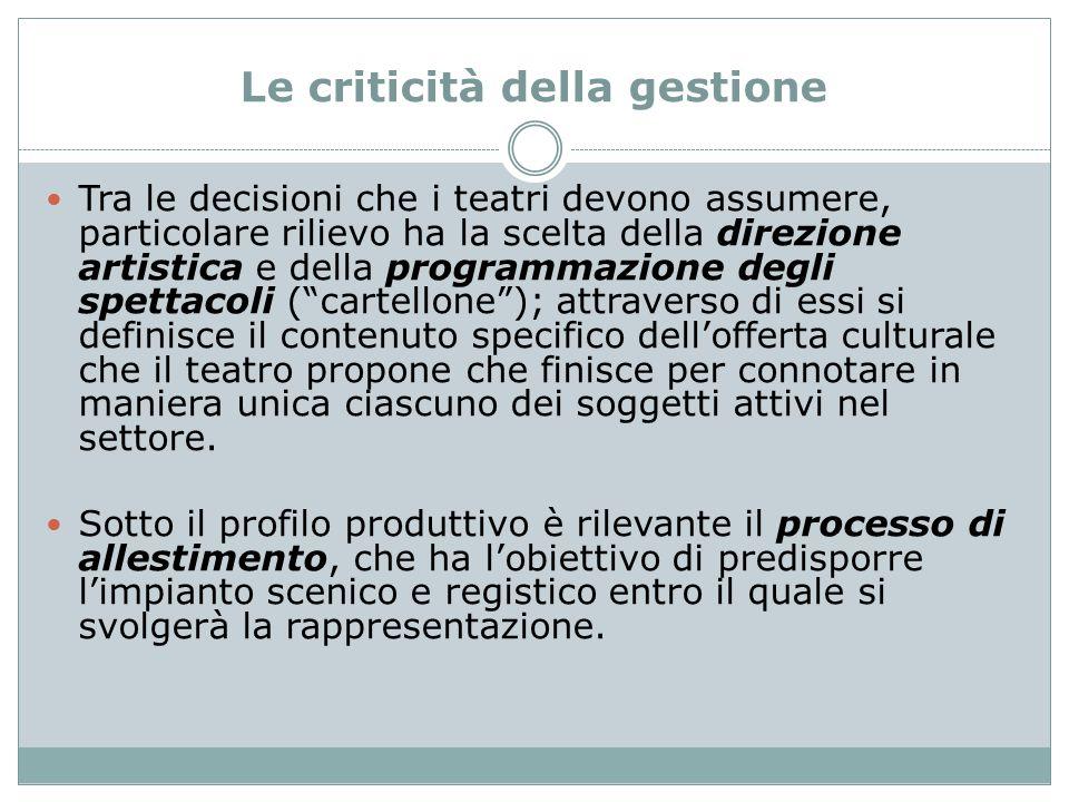 Le criticità della gestione