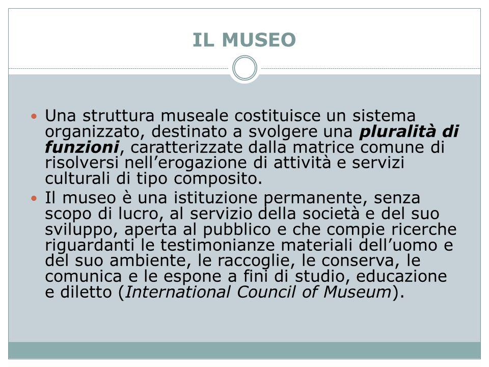 IL MUSEO