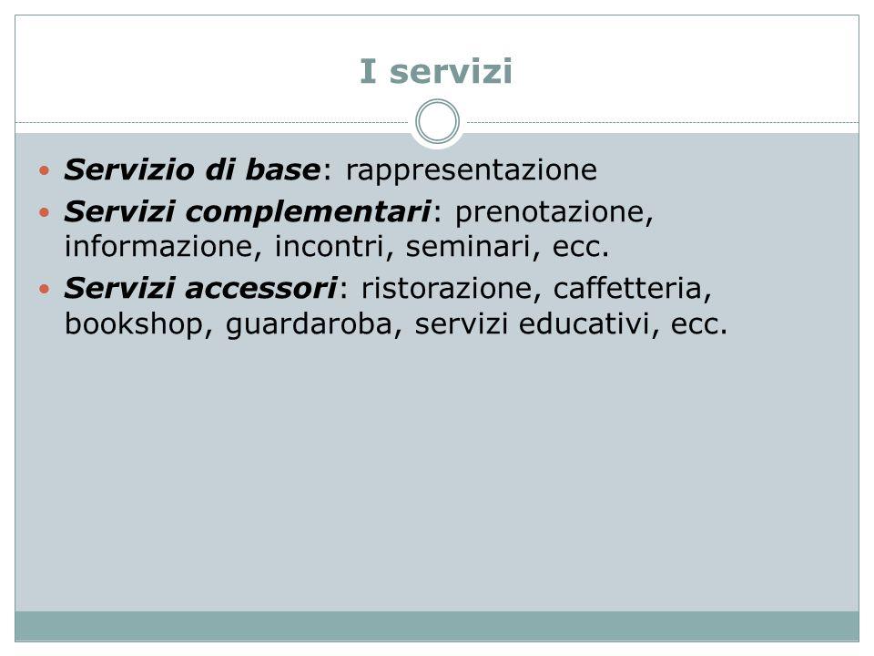 I servizi Servizio di base: rappresentazione