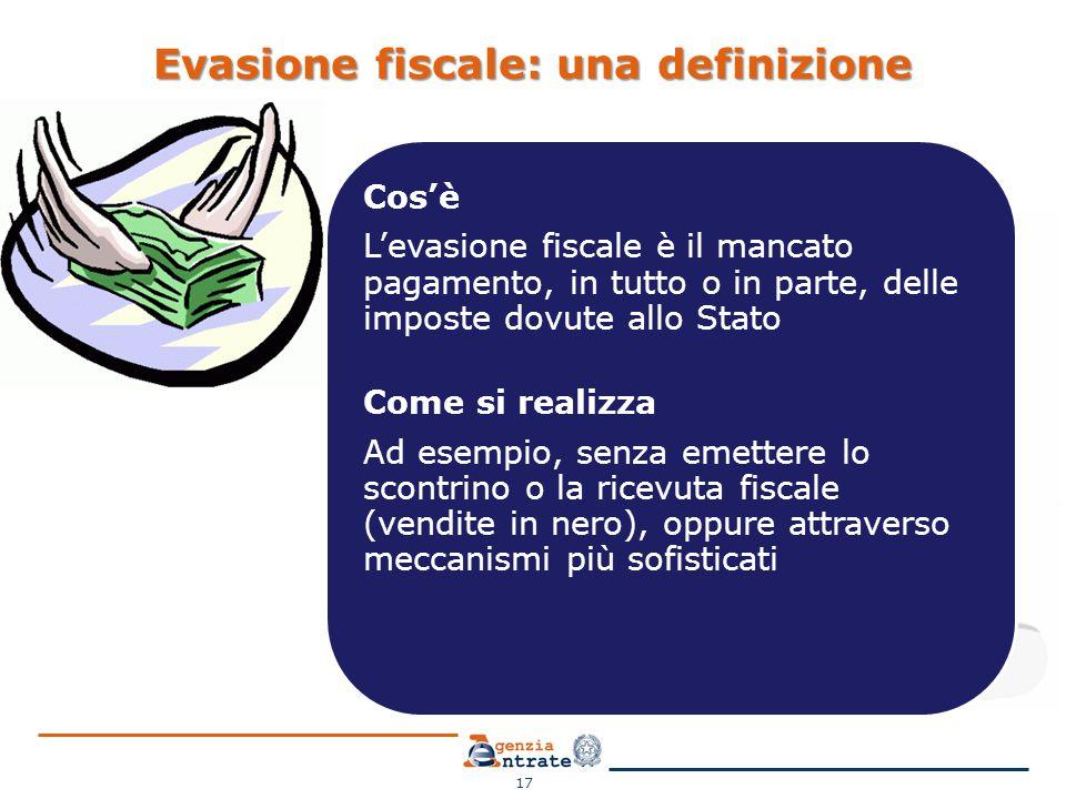 Evasione fiscale: una definizione
