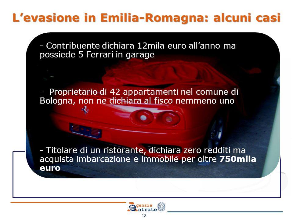 L'evasione in Emilia-Romagna: alcuni casi