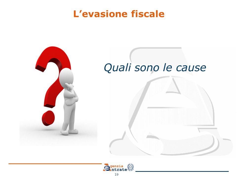 L'evasione fiscale Quali sono le cause 19