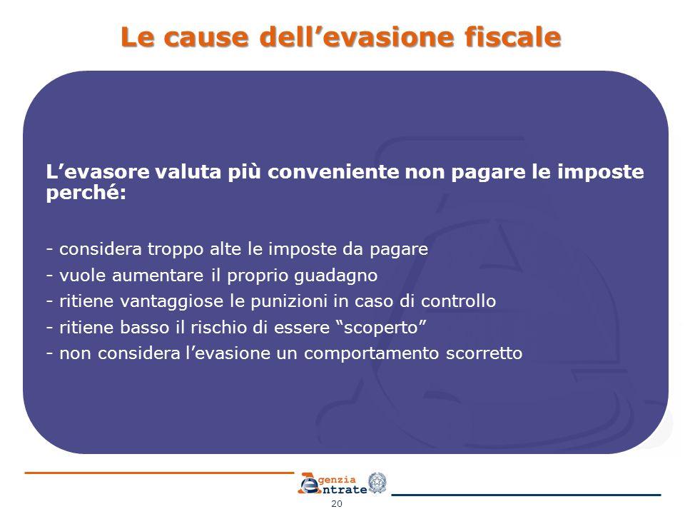 Le cause dell'evasione fiscale