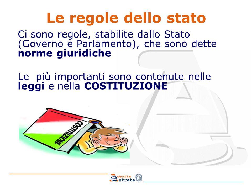 Le regole dello stato Ci sono regole, stabilite dallo Stato (Governo e Parlamento), che sono dette norme giuridiche.