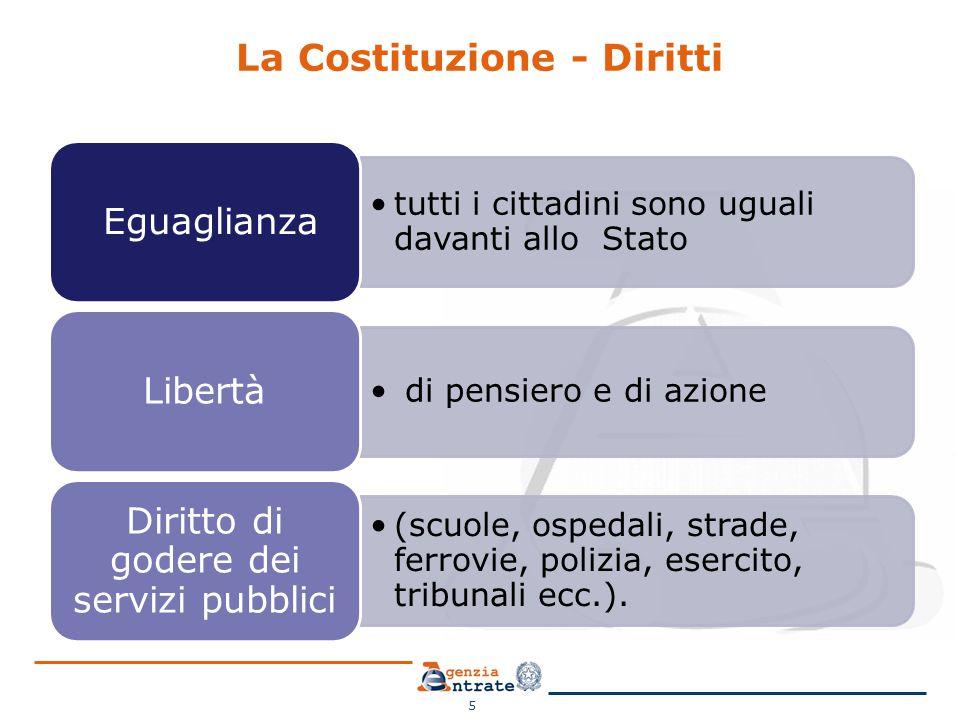 La Costituzione - Diritti