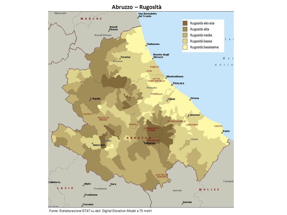 Abruzzo – Rugosità