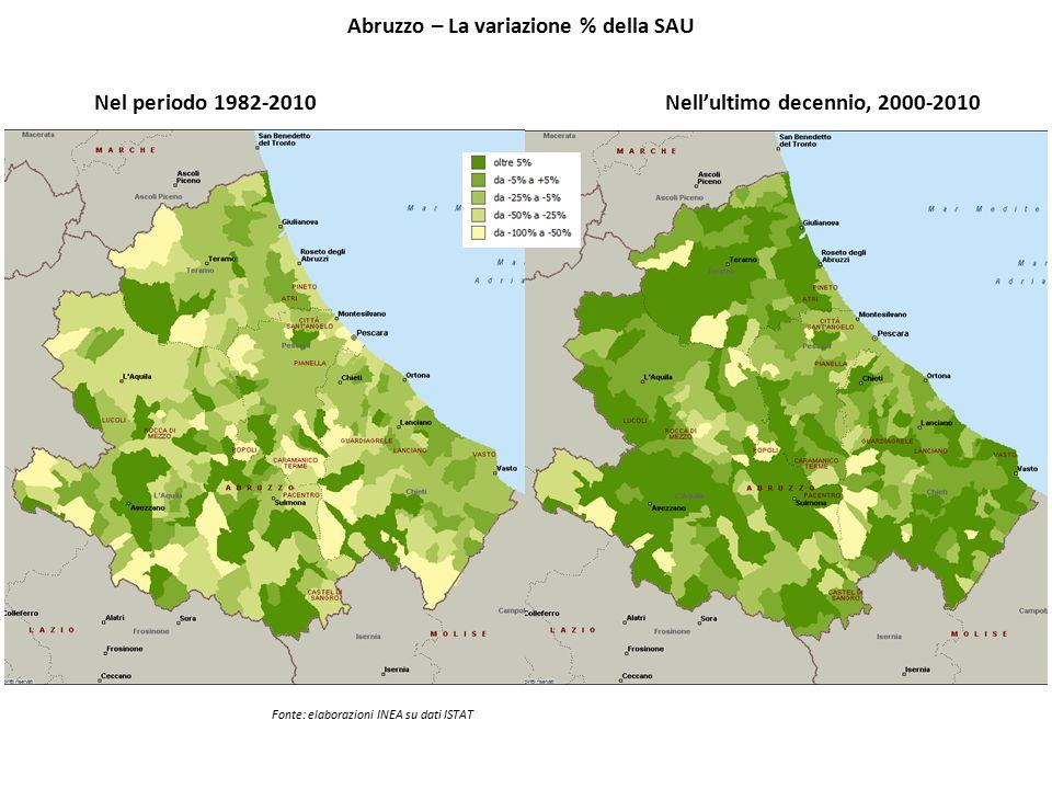 Abruzzo – La variazione % della SAU Nell'ultimo decennio, 2000-2010