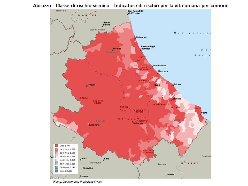 Abruzzo - Classe di rischio sismico - Indicatore di rischio per la vita umana per comune