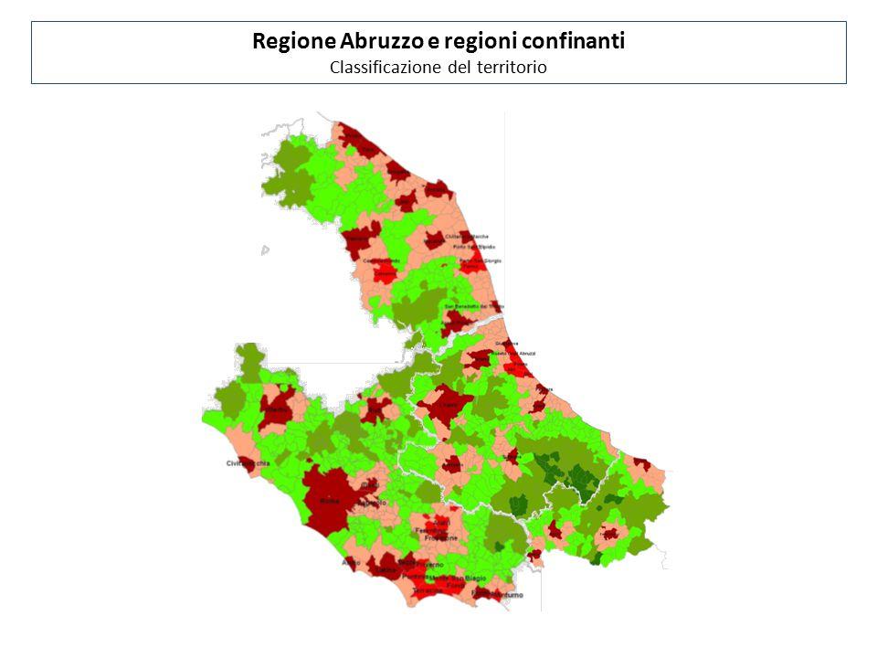 Regione Abruzzo e regioni confinanti