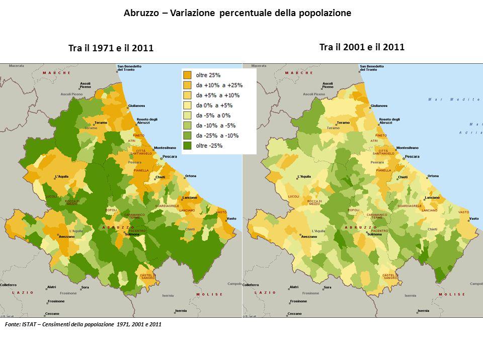 Abruzzo – Variazione percentuale della popolazione