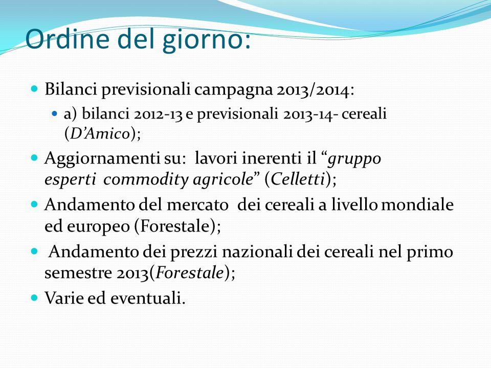 Ordine del giorno: Bilanci previsionali campagna 2013/2014: