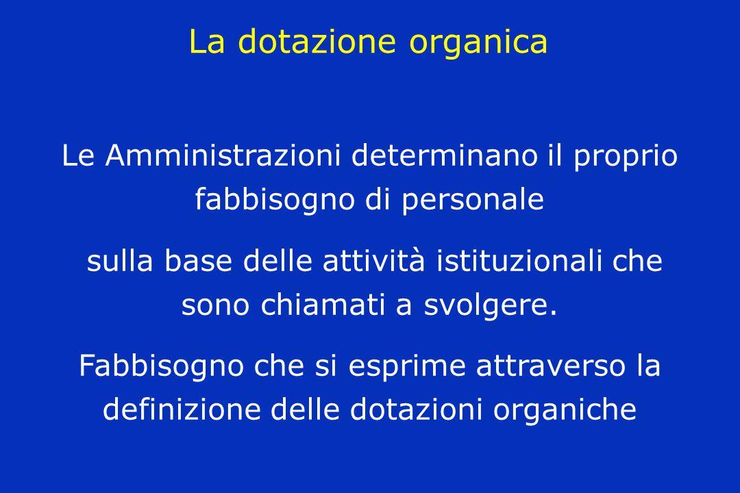 La dotazione organica Le Amministrazioni determinano il proprio fabbisogno di personale.