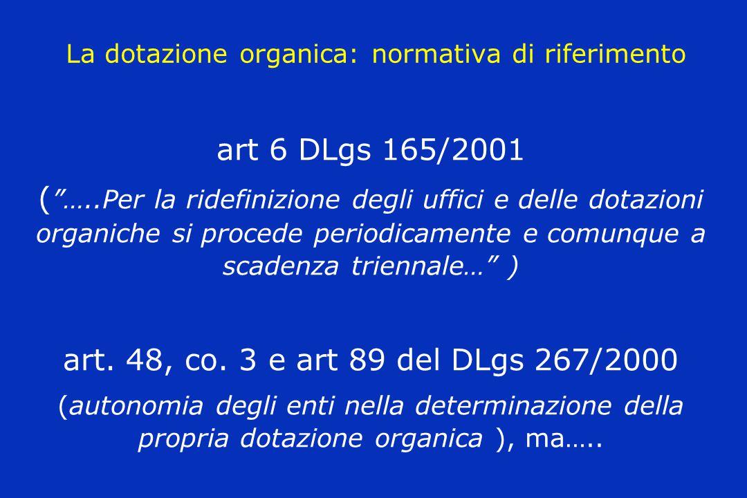 La dotazione organica: normativa di riferimento