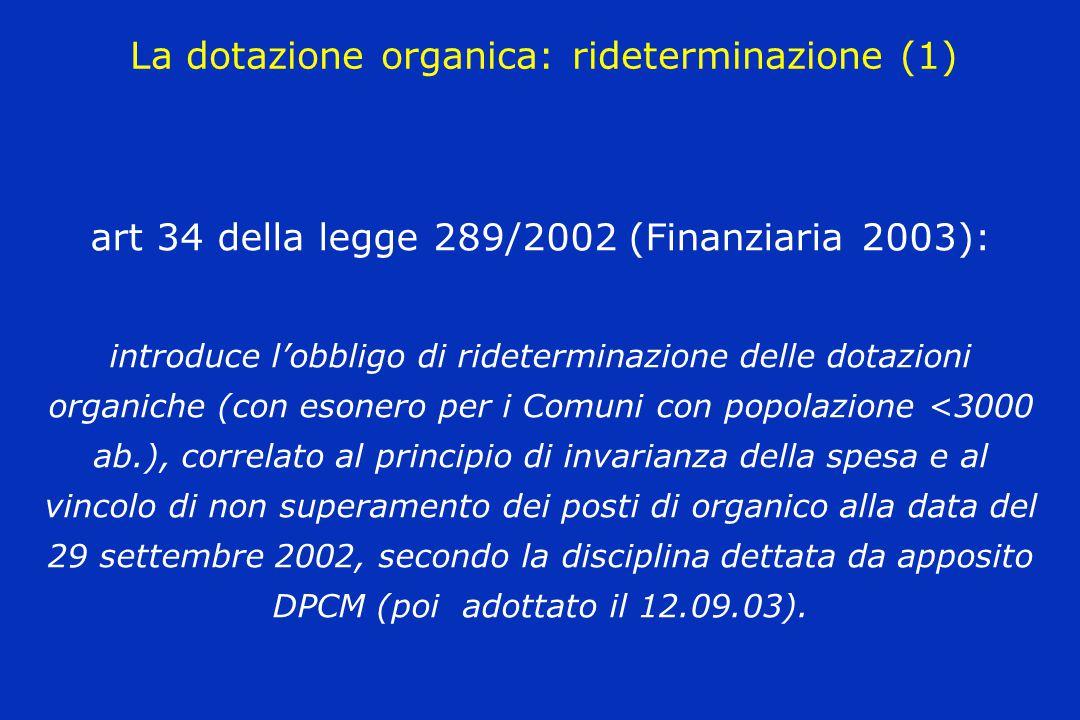 La dotazione organica: rideterminazione (1)