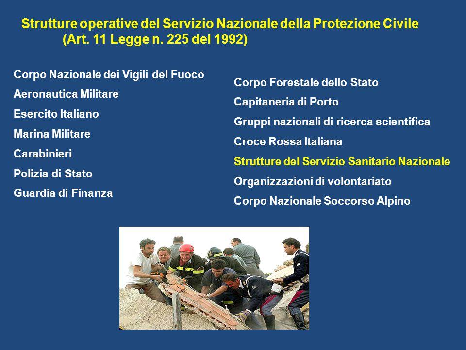 Strutture operative del Servizio Nazionale della Protezione Civile (Art. 11 Legge n. 225 del 1992)
