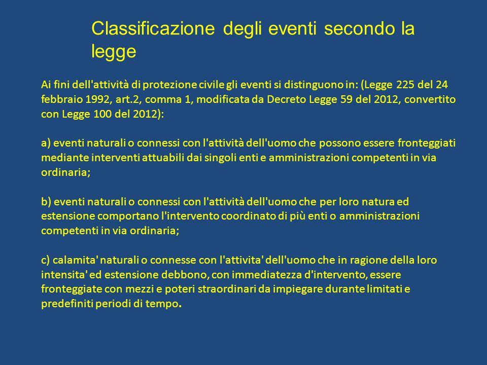Classificazione degli eventi secondo la legge
