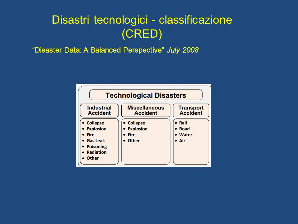 Disastri tecnologici - classificazione