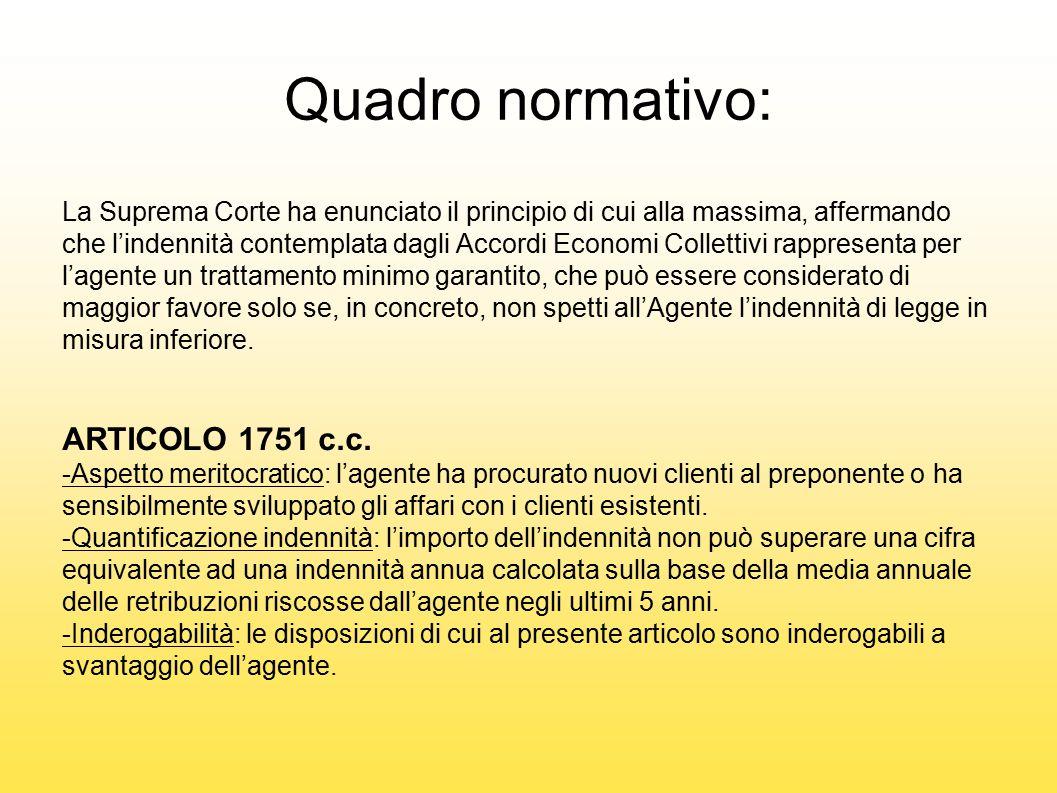 Quadro normativo: ARTICOLO 1751 c.c.
