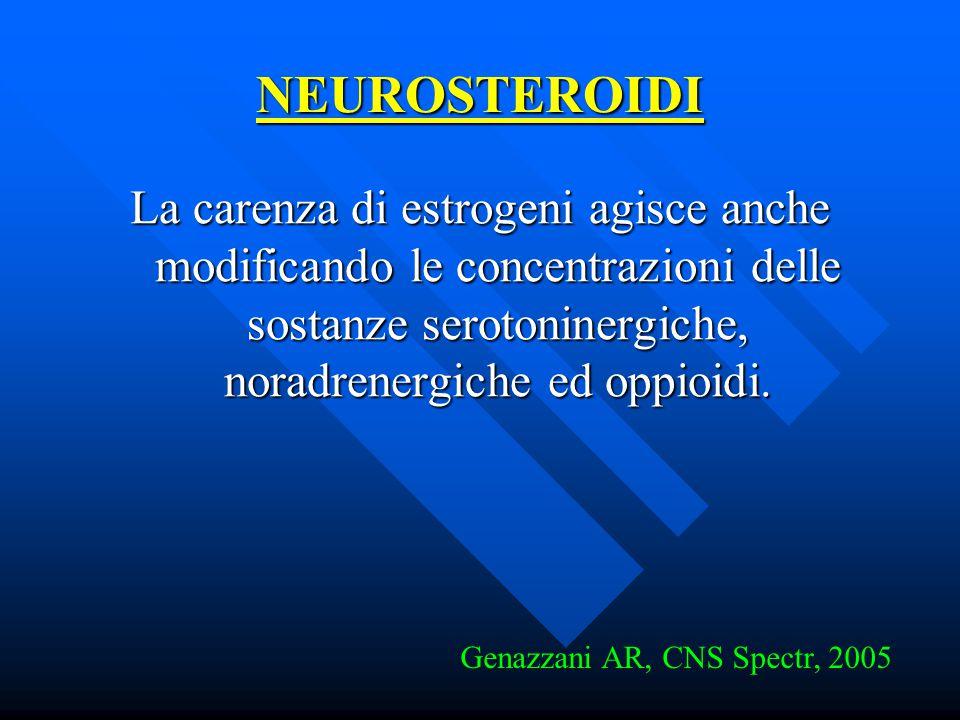 NEUROSTEROIDI La carenza di estrogeni agisce anche modificando le concentrazioni delle sostanze serotoninergiche, noradrenergiche ed oppioidi.