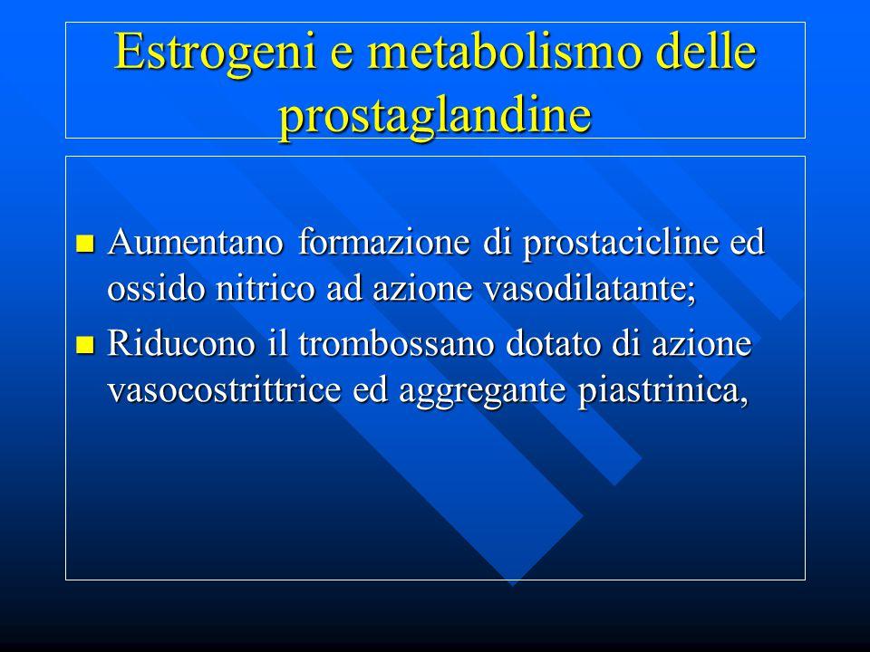 Estrogeni e metabolismo delle prostaglandine