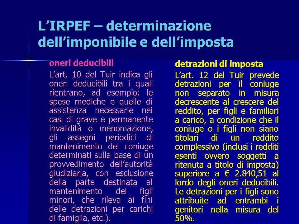 L'IRPEF – determinazione dell'imponibile e dell'imposta