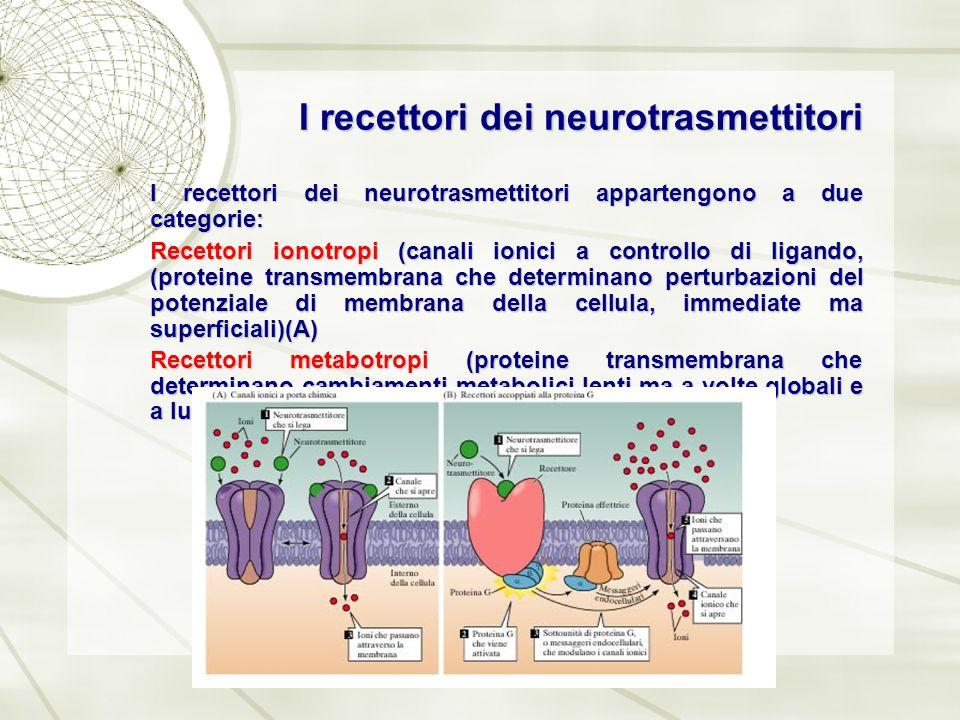 I recettori dei neurotrasmettitori