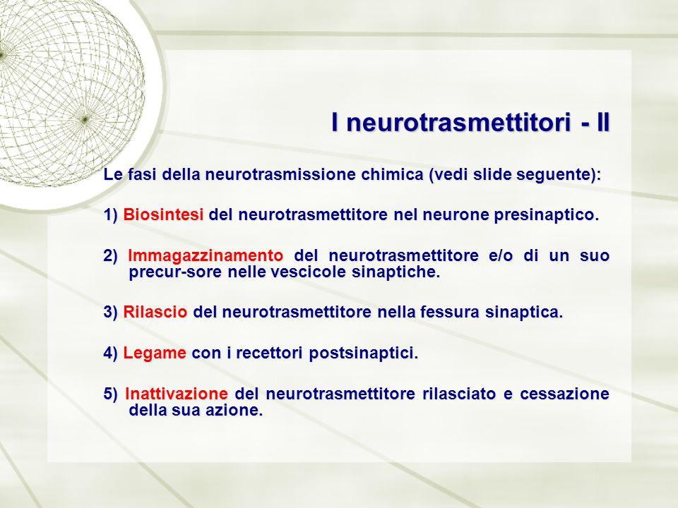 I neurotrasmettitori - II