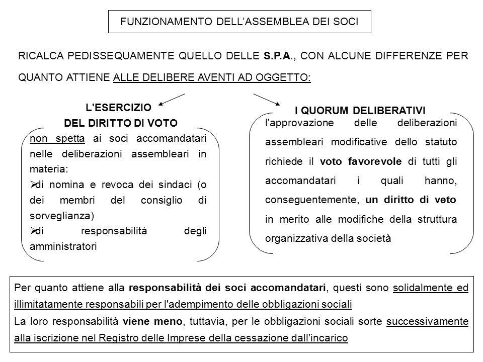 FUNZIONAMENTO DELL'ASSEMBLEA DEI SOCI