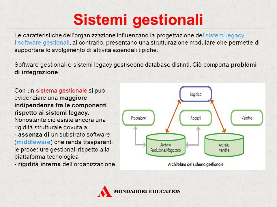 Sistemi gestionali Le caratteristiche dell'organizzazione influenzano la progettazione dei sistemi legacy.