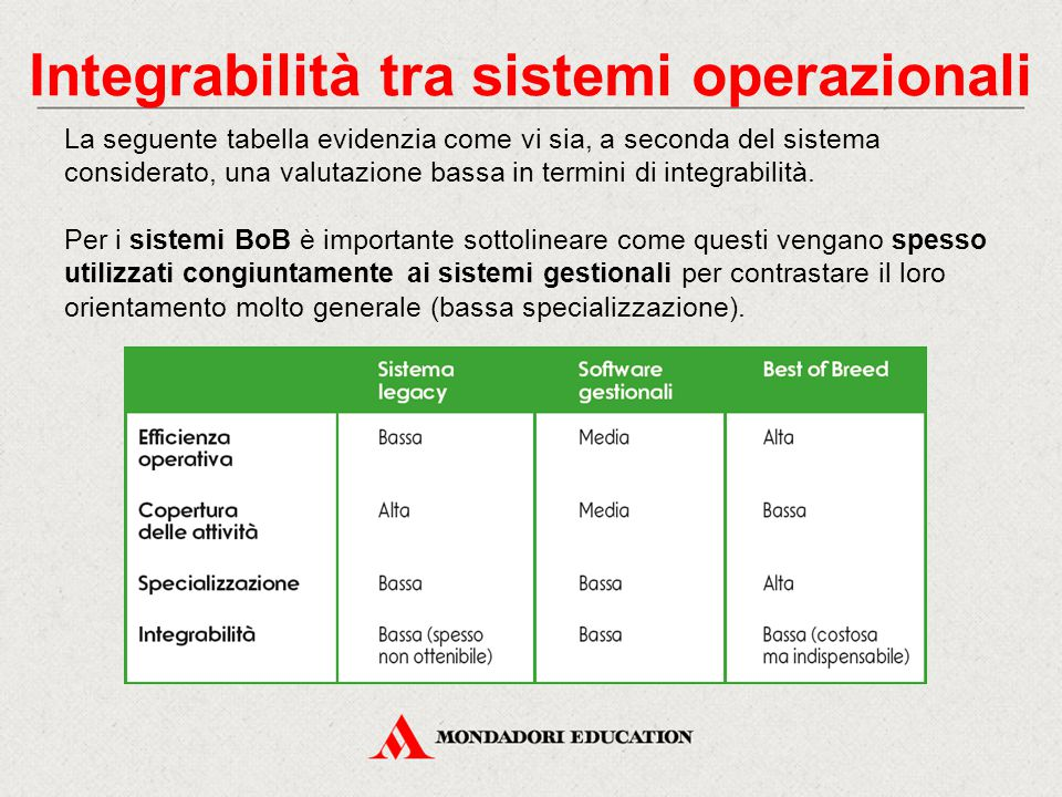 Integrabilità tra sistemi operazionali