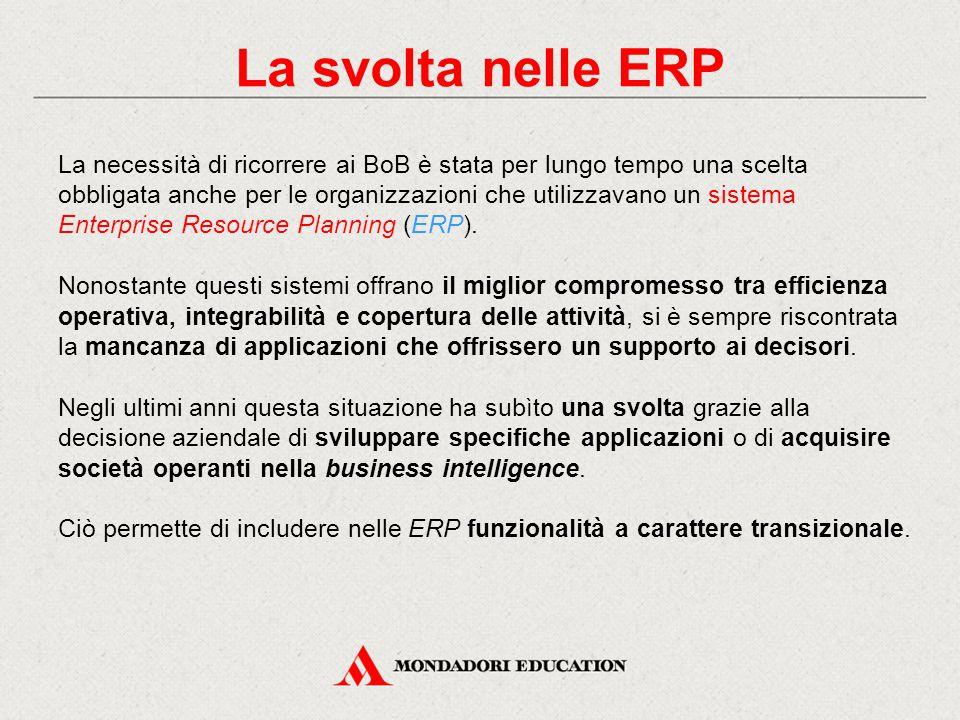 La svolta nelle ERP