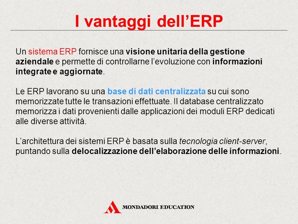 I vantaggi dell'ERP