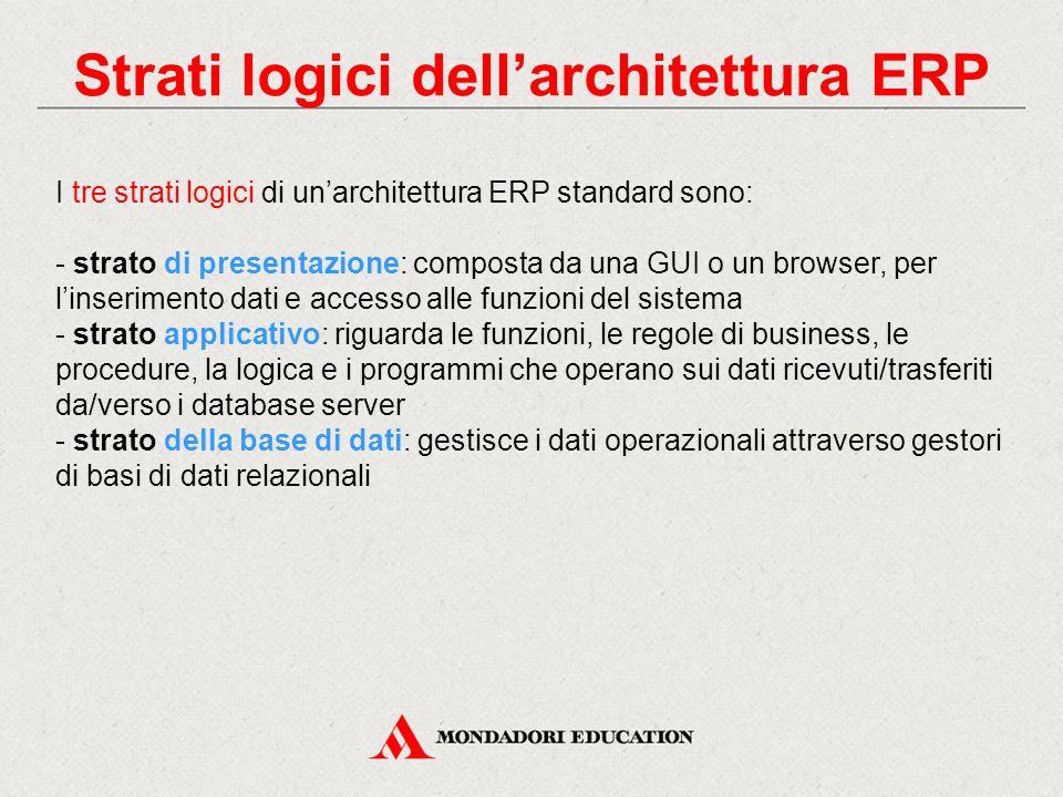 Strati logici dell'architettura ERP