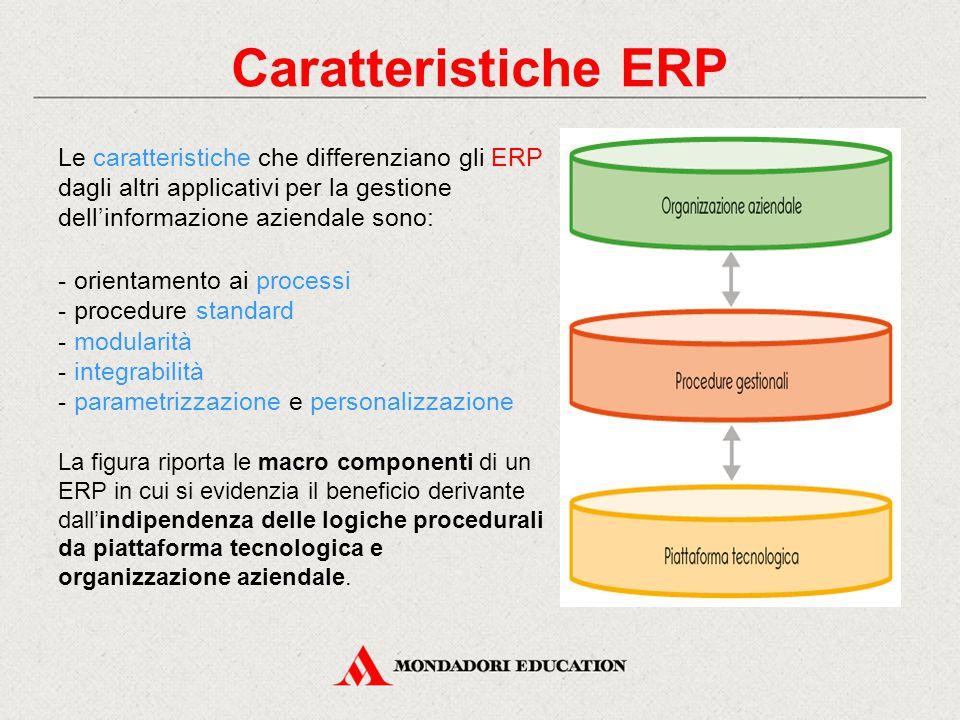 Caratteristiche ERP Le caratteristiche che differenziano gli ERP dagli altri applicativi per la gestione dell'informazione aziendale sono: