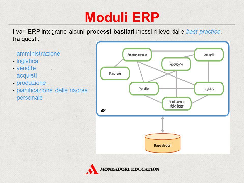 Moduli ERP I vari ERP integrano alcuni processi basilari messi rilievo dalle best practice, tra questi: