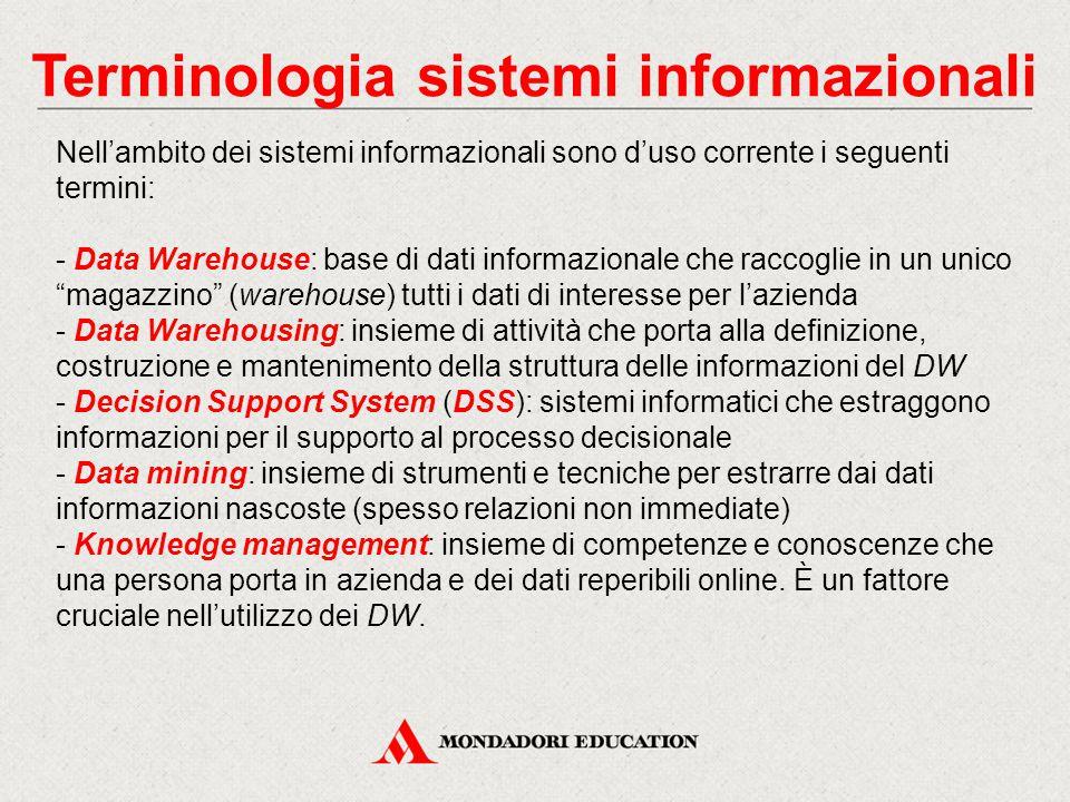 Terminologia sistemi informazionali