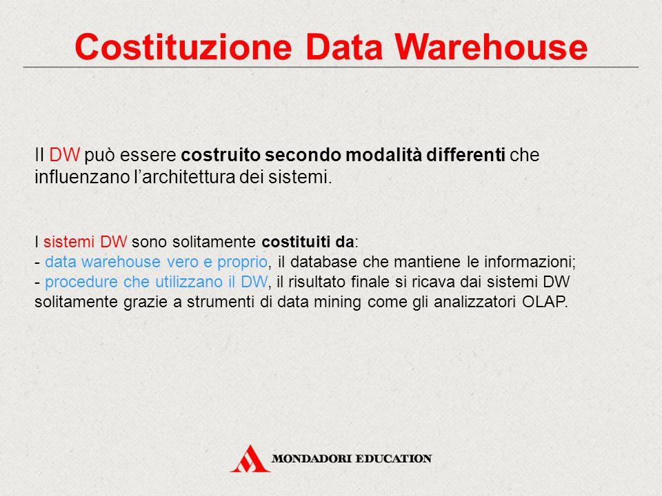 Costituzione Data Warehouse