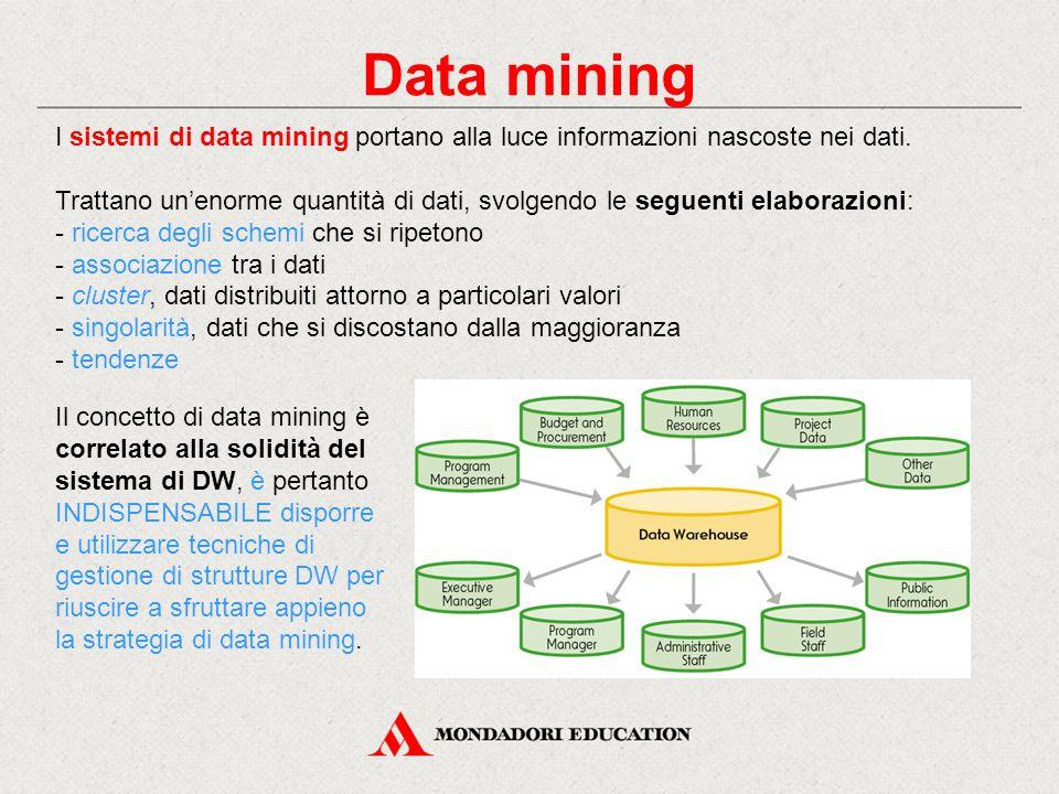 Data mining I sistemi di data mining portano alla luce informazioni nascoste nei dati.