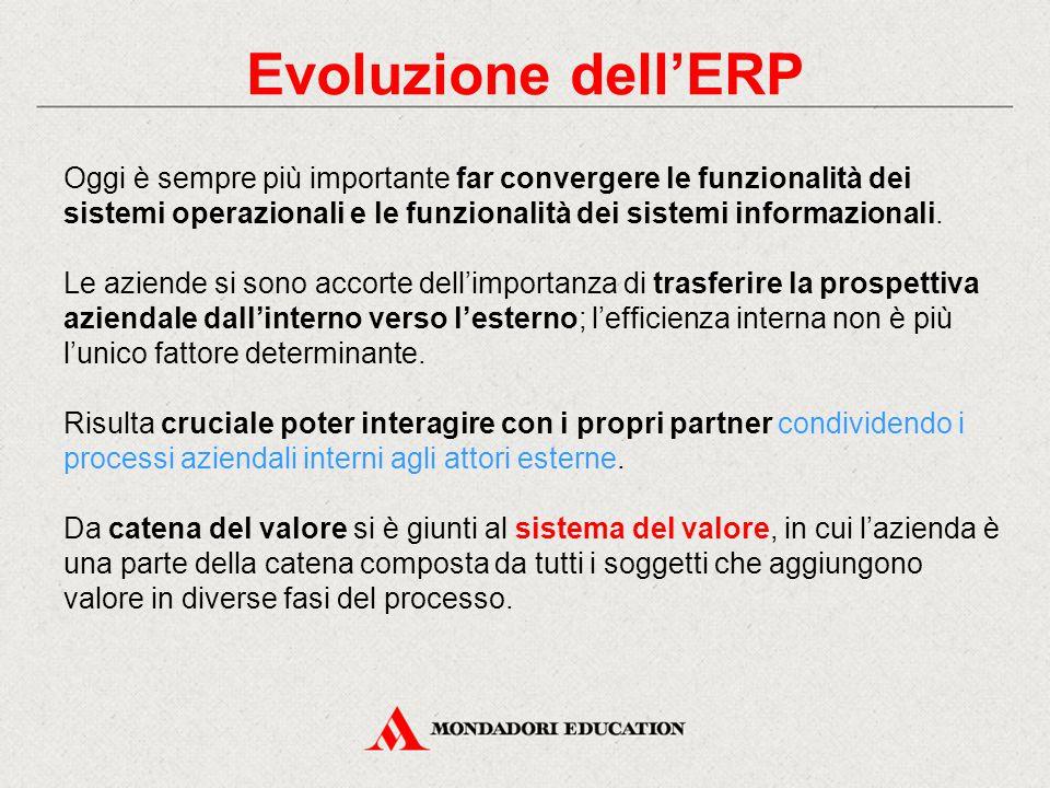 Evoluzione dell'ERP