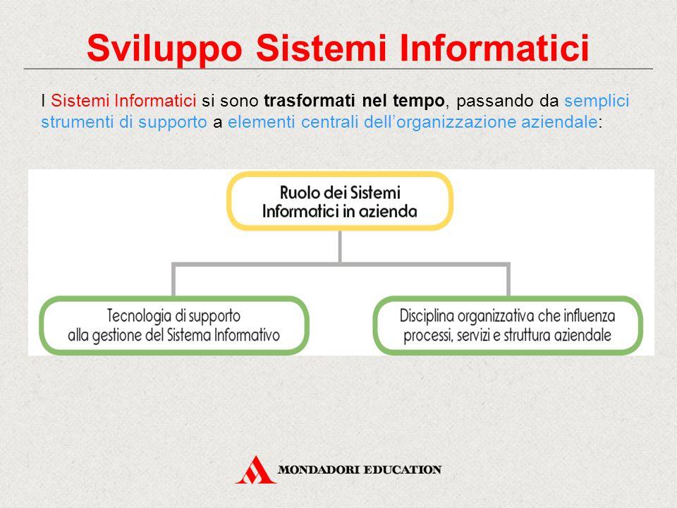 Sviluppo Sistemi Informatici