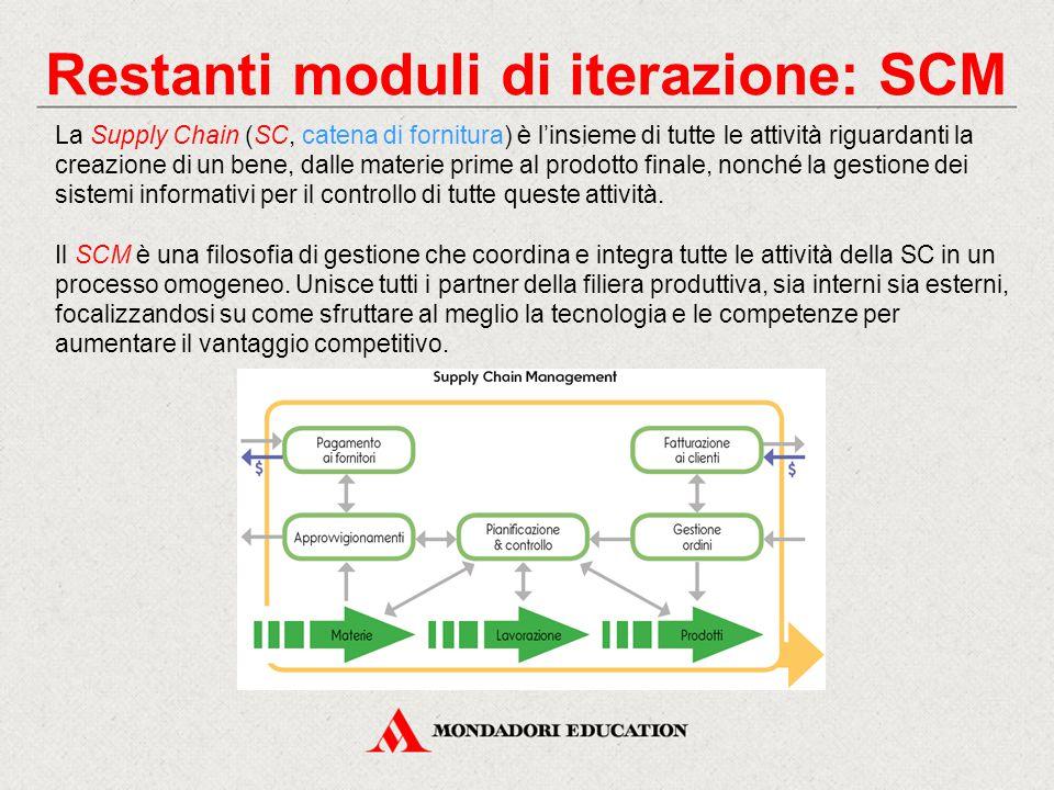 Restanti moduli di iterazione: SCM