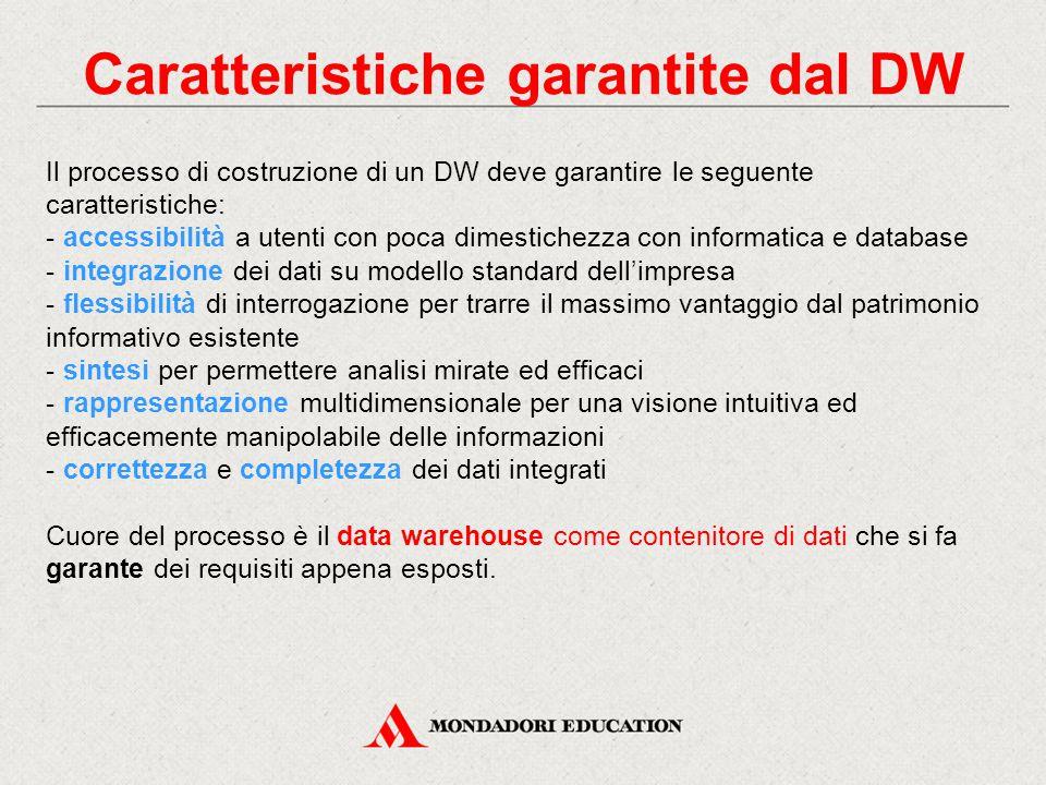 Caratteristiche garantite dal DW